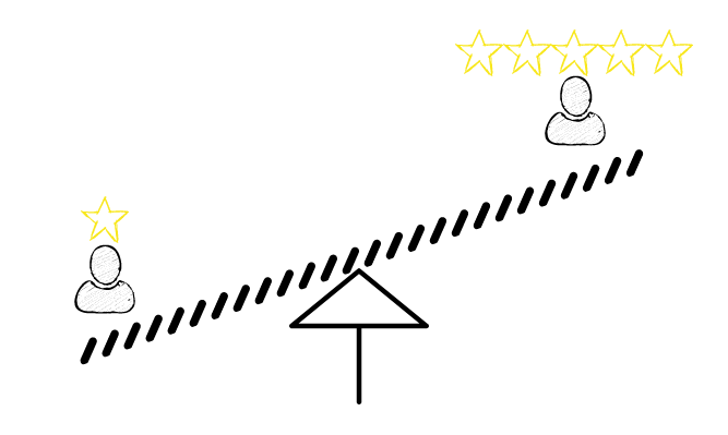 seesaw with a 1 star rating on one side and a 5 star rating on the other