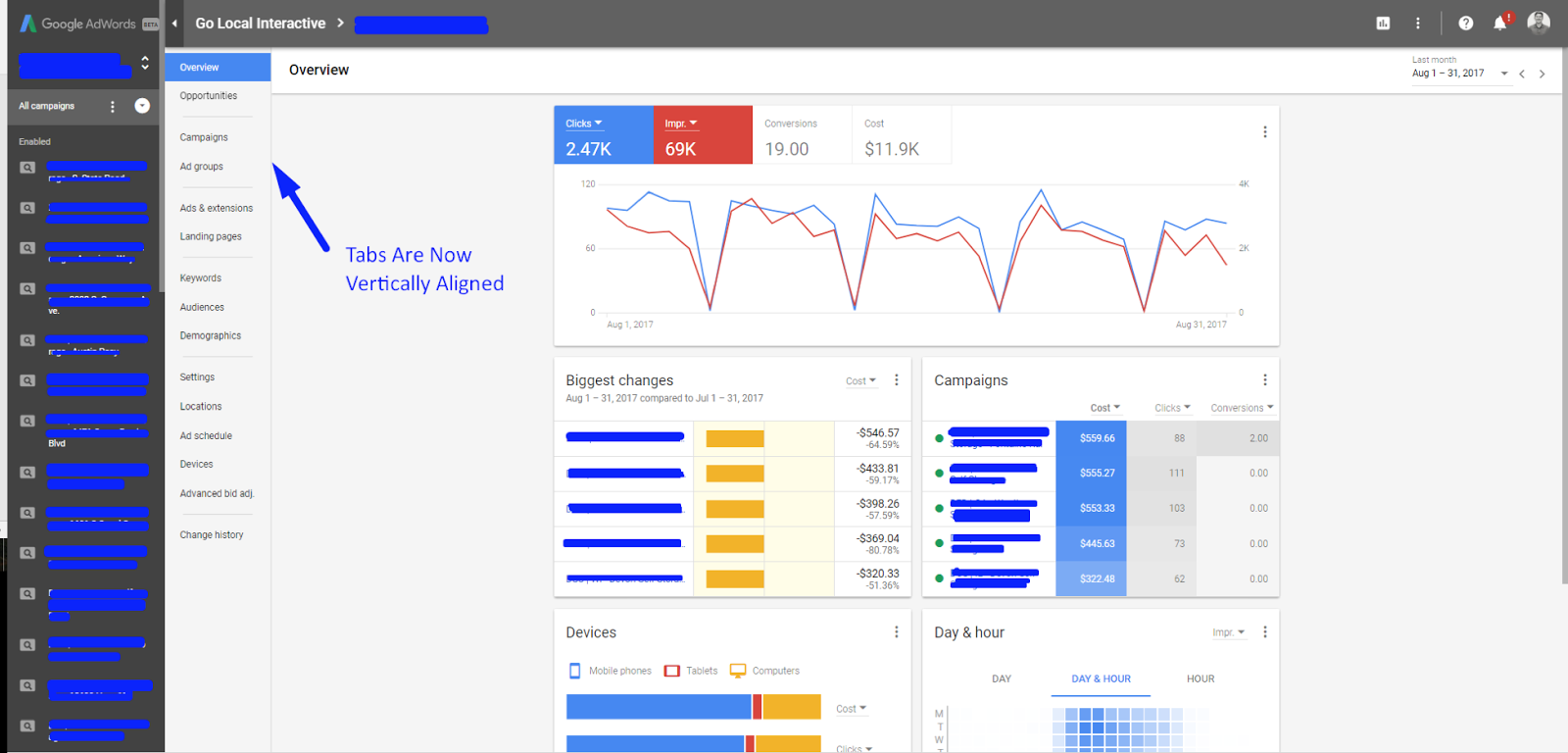 New Google AdWords dashboard