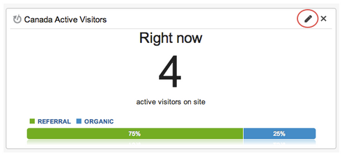 Google Analytics Real Time Conversions