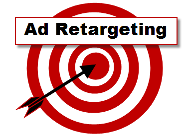 Using Google Retargeting