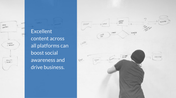 excellent content across all platforms can boost social awareness and drive business.