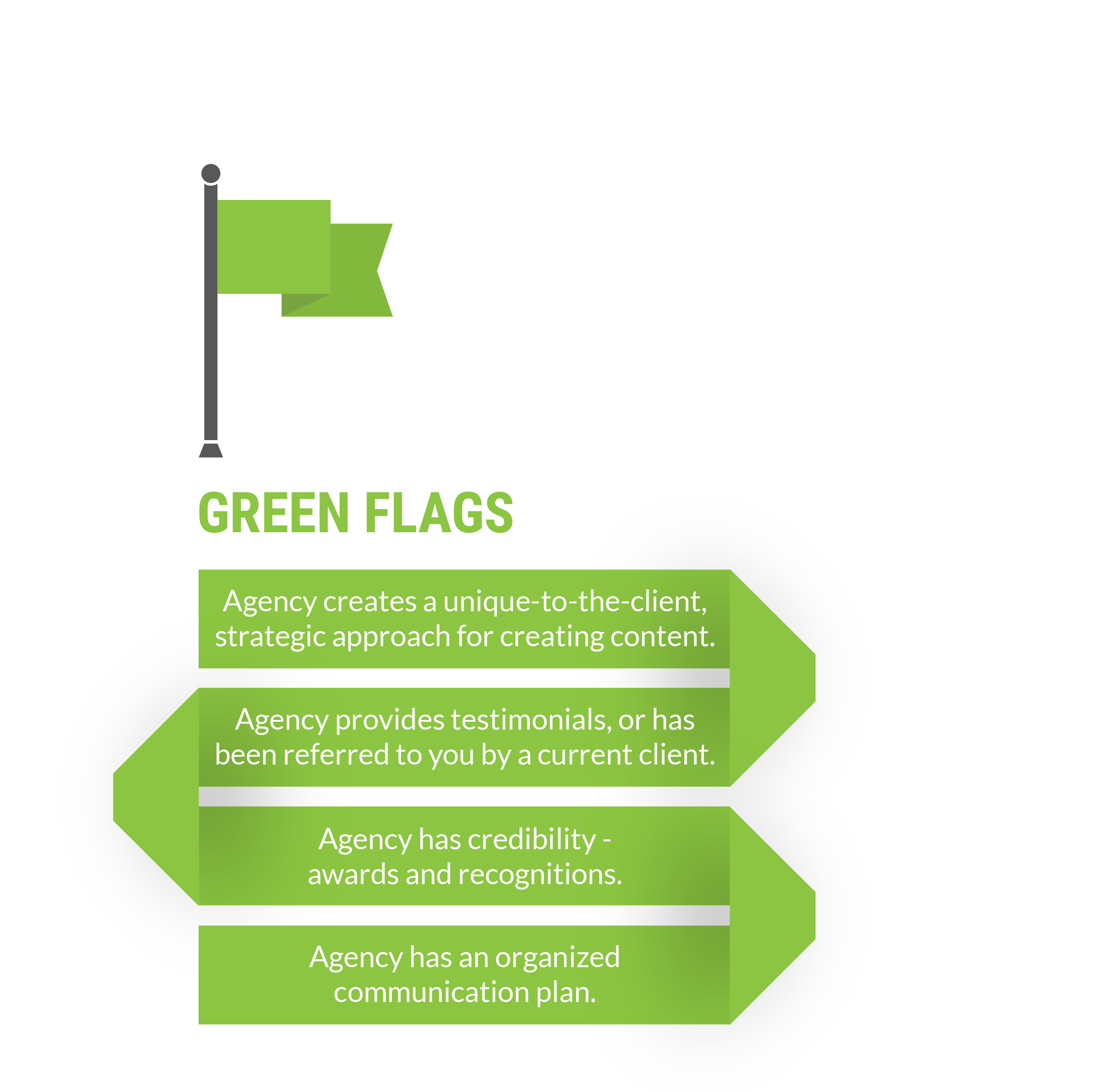 green flags: agency creates a unique-to-the-client strategic approach for creating content. Agency provides testimonials, or has been referred to you by a current client. Agency has credibility - awards and recognitions. Agency has an organized communication plan.
